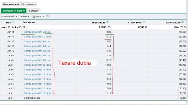 Facturare dubla Adwords 14 Iunie 2011
